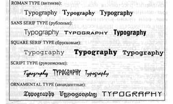 Шрифты с засечками или антиква serif